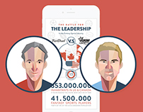 Fantasy Sports - Infographic