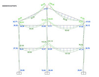 Structural Planning