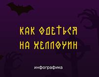 Halloween's infographics
