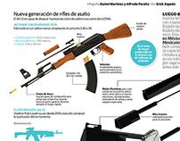 Rusos jubilan l Kalashnikov