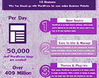 Why Should You Prefer WordPress For Building a Business