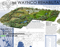 The Waynco Rehabilitation