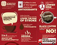 Infographic // Nescafe