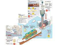 Ship crash in Genoa's harbor - 7th March, 2013