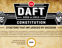 The Daft Constitution of Zimbabwe