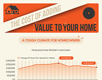 The cost of adding value to your home