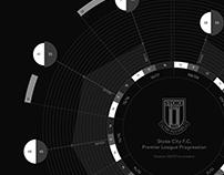 Stoke City F.C. Premier League Progression
