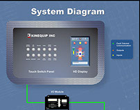 Backlit Graphic Display - System Diagram