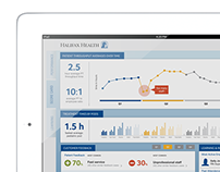 Halifax Health Dashboard