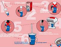 Pepsi - user manual label