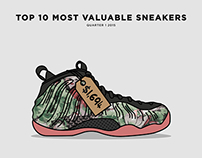 The 10 Most Valuable Sneakers | Highsnobiety