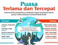 infographics ramadan