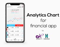 Analytics Chart UI/UX