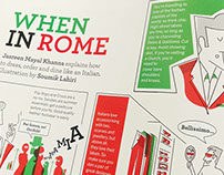 Fakin' it... in Rome. Conde Nast Traveller India