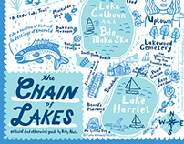 Chain of Lakes Poster