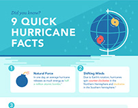 Hurricane Facts Infographic