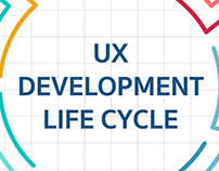 UX Development Life Cycle