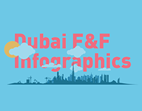 Dubai F&F Infographics