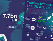 Trading Trends Infographic