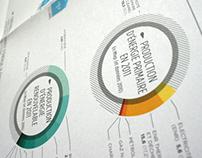 DATA | Energie Plus Poster