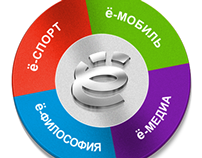 ё-мобиль web site
