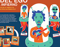 The Flaming Lips infographic and illustration
