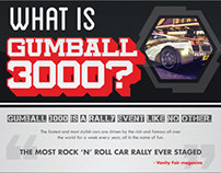 What is Gumball 3000?