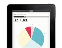 Bound Identity & iPad App
