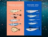 Pescanova Social Media