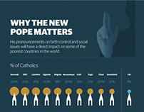 Why the new Pope matters