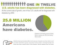 Diabetes Alert Day