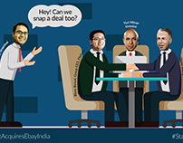 An illustration on the recent Flipkart - EbayIn merger.