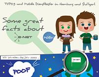 e-net Infographic 2013