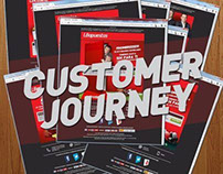 Customer Journey LBapuestas