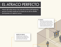 The Killing | Infographics — 2012