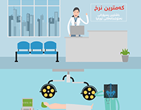Turkish hospital _ Reklam animation