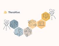 TheraHive: Branding, Website, Illustration