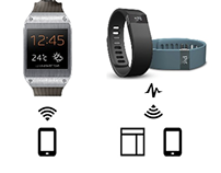 Activity Trackers vs Smartwatches: Which one's right ?