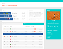 Athletics result page