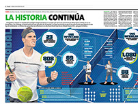Nadal y Federer disputarán el título. Deportes - Perú21