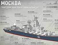 "Guards missile cruiser ""Moscow"""