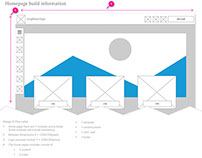 AXURE prototyping, wireframes, UI document