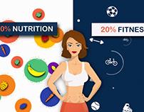 Nutrition vs Fitness Animation