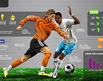 Infografías de deportes