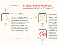 Herwinde Recycled Paper Infographic