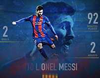 Barcelona Player of the Match Sample