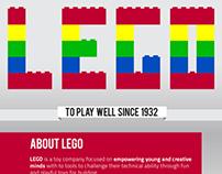 LEGO Brand Campaign