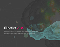 Emotiv BrainViz