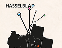 How to build a mock-up Hasselblad camera (Swedish)