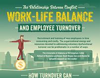 Conflict & Work-Life Balance
